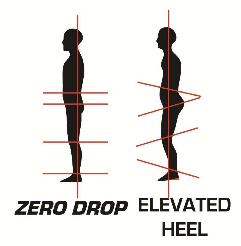 effect-squat-schoen-houding