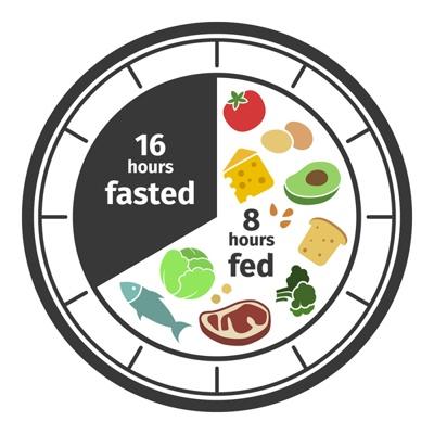 intermittent fasting resultaten